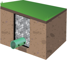 Exterior Drainage for Flooded Basements in Iowa and Nebraska
