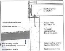 Basement Repair Approach 2