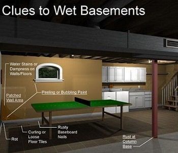 wet basements in nebraska homes